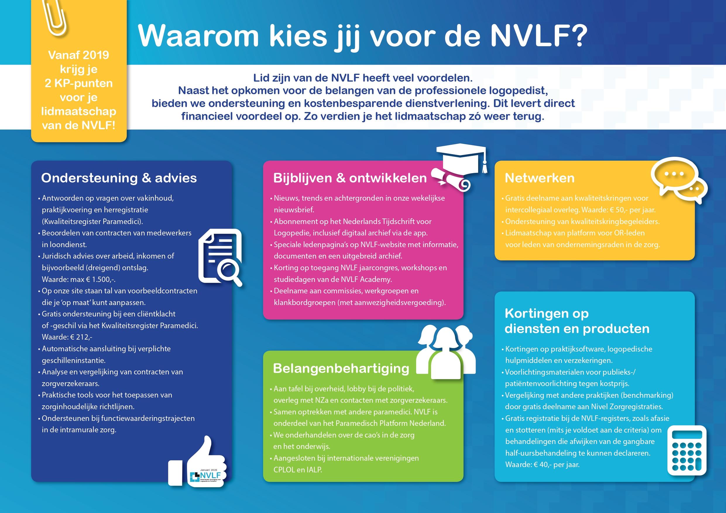 NVLF-Waarom_page-0001