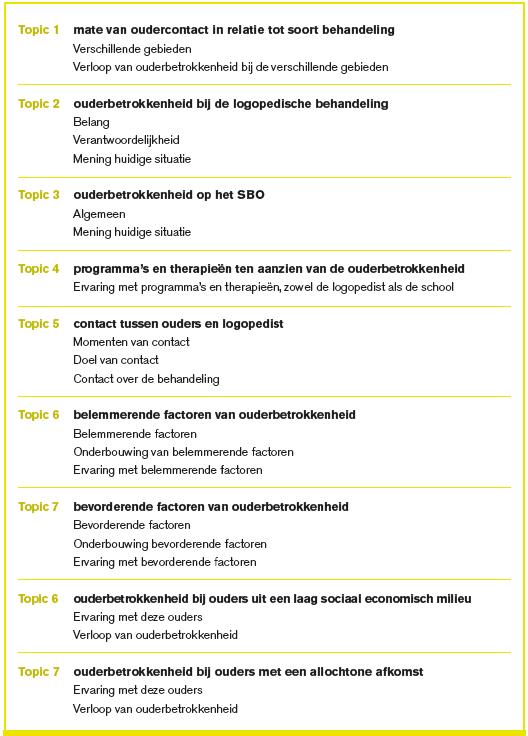 Tabel 1. De topiclijst